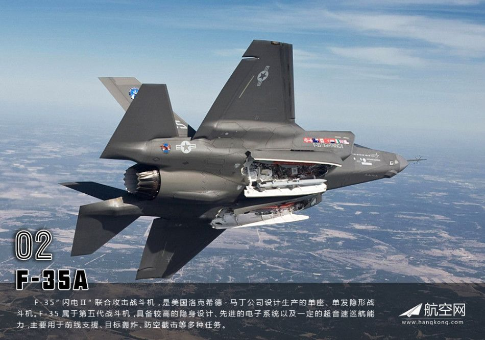 以下为航空网2014年世界10大战斗机排名,希望知己知彼,继续