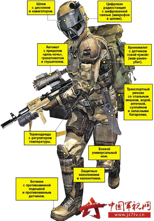 组图:俄军研成未来单兵作战系统 外形科幻
