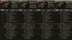 《坦克世界》苏系四大金币HT横向对比