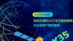 """北斗卫星导航系统拉开全球组网""""战幕"""""""