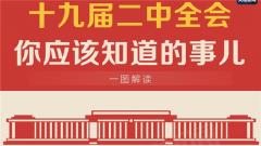 十九届二中全会在北京召开 这些你应该知道!