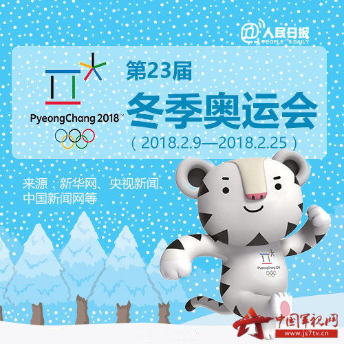9图了解2018年冬奥会,为中国健儿加油
