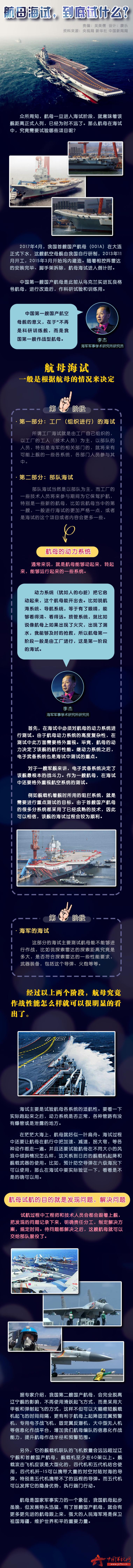 【科普眼·图解】航母海试 一般试什么?