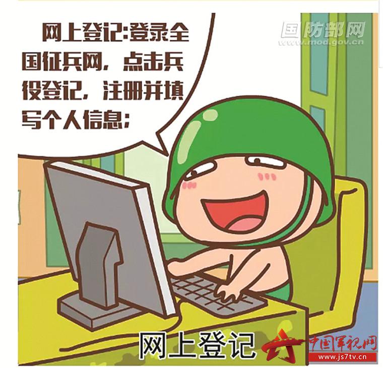 江苏省常州市征兵表情形象经典借力提升v表情吸最动漫时尚包图片