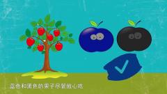 【野外生存】根据颜色判断野果能否食用