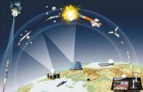 美国为何大力推进天基反导计划