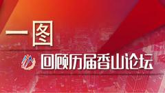 【图解】一图回顾历届香山论坛