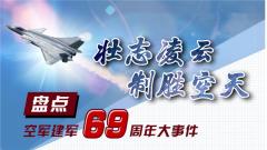 壮志凌云 制胜空天 盘点空军建军69周年大事件