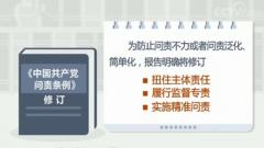 全面从严治党 《中国共产党问责条例》将修订