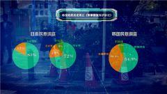 韩国退出《军事情报保护协定》 日韩民众态度截然相反