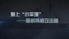 """《军事科技》20200519海上""""小平顶""""——图解两栖攻击舰"""