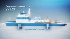 """俄核動力破冰船""""北極""""號開始服役"""