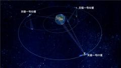 北京空間信息中心圓滿完成嫦娥五號天基測控任務