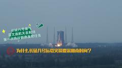 【军视问答】关于长征八号运载火箭你想知道的都在这!