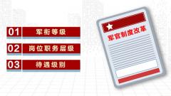 《现役军官管理暂行条例》及配套法规施行