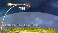 中国成功进行陆基中段反导拦截技术试验 杜文龙:已具备强大的战略防御能力